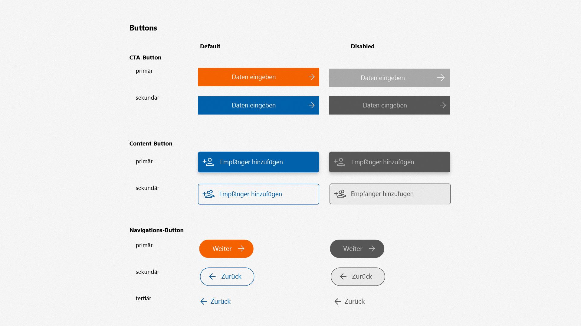 User Interface Design des ZuschussGuide
